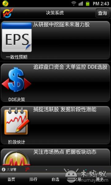 大智慧手机炒股证券股票软件-截图