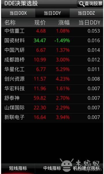 华股财经手机炒股票软件 V3.1.0