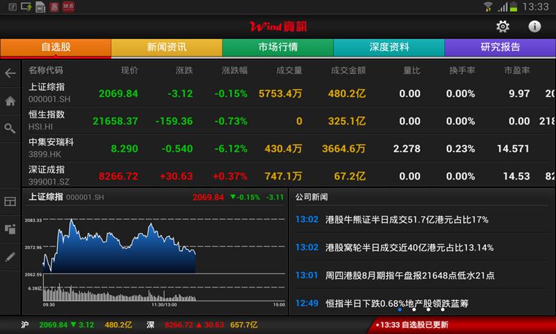 股市资讯软件哪个好_wind资讯股票专家hd v5.8.