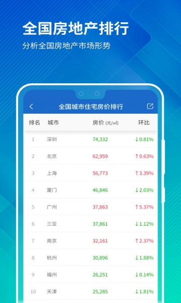 中国房价行情-截图